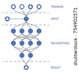 Neural Net. Neuron Network....