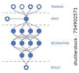neural net. neuron network.... | Shutterstock .eps vector #754902571
