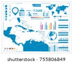 the caribbean map and... | Shutterstock .eps vector #755806849