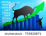 The Concept Of Bull Market On...