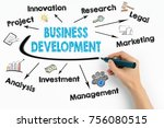 business development concept.... | Shutterstock . vector #756080515