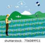 man controls the process of... | Shutterstock .eps vector #756089911