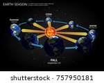 earth changing season vector... | Shutterstock .eps vector #757950181