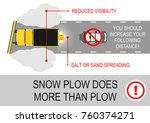 snow plow safety tips. flat... | Shutterstock .eps vector #760374271