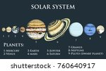 planets in solar system. moon... | Shutterstock .eps vector #760640917