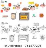recipe chocolate chips cookies...   Shutterstock .eps vector #761877205