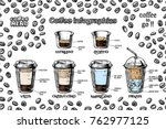 vector coffee infographics set... | Shutterstock .eps vector #762977125