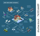 smart home internet of things... | Shutterstock . vector #763316689