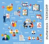 scrum agile project development ... | Shutterstock . vector #763341049