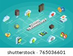 cloud computing service... | Shutterstock .eps vector #765036601
