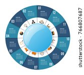 circle chart infographic... | Shutterstock .eps vector #766807687