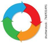 plan do check act cycle diagram | Shutterstock .eps vector #766931491