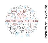 adenovirus infection. symptoms  ... | Shutterstock .eps vector #767998705