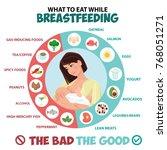 foods to avoid fnd allowed... | Shutterstock .eps vector #768051271