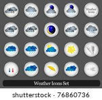 Weather icon sign set. Vector illustration - stock vector