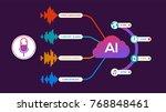 speech recognition infographics ... | Shutterstock .eps vector #768848461