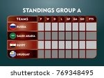 standings group match vector...