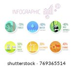 infographic poster with icons... | Shutterstock .eps vector #769365514