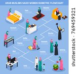 arab muslims isometric... | Shutterstock .eps vector #769459321