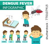 dengue fever vector infographic.... | Shutterstock .eps vector #770107915