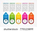 vector illustration. an... | Shutterstock .eps vector #770123899
