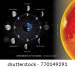 movements of the moon 8 lunar... | Shutterstock .eps vector #770149291