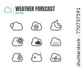 weather icons set. on white...