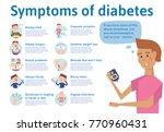 the symptoms of diabetes ... | Shutterstock . vector #770960431