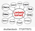 different language learning... | Shutterstock .eps vector #771977071