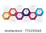 timeline infographic design... | Shutterstock .eps vector #772155265