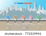 business road map timeline... | Shutterstock .eps vector #772319941