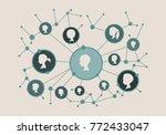 women social media network.... | Shutterstock .eps vector #772433047