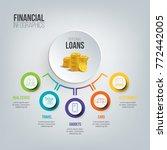 financial infographics.... | Shutterstock .eps vector #772442005