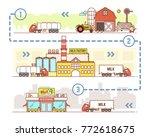 milk industry illustration.... | Shutterstock . vector #772618675