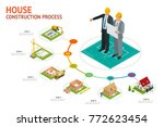 infographic construction of a... | Shutterstock .eps vector #772623454