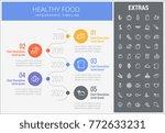 healthy food infographic... | Shutterstock .eps vector #772633231