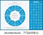 food infographic template ... | Shutterstock .eps vector #772635811