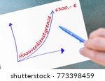 white sheet of paper with a... | Shutterstock . vector #773398459