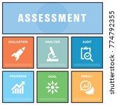 assessment icons concept   Shutterstock .eps vector #774792355