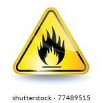 Flammable Sign With Glossy...