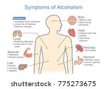 symptom of alcoholism patient.... | Shutterstock .eps vector #775273675