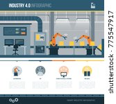 industry 4.0  automation and... | Shutterstock .eps vector #775547917
