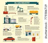 oil gas industry infographics... | Shutterstock . vector #775586719