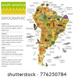 south america flora and fauna... | Shutterstock .eps vector #776250784