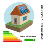 energy efficient house | Shutterstock .eps vector #776564485