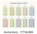 multiplication table between 1... | Shutterstock .eps vector #777362884