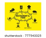 restaurant and food icons set | Shutterstock .eps vector #777543325