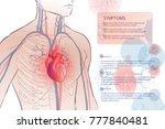 3d illustration of the human... | Shutterstock .eps vector #777840481