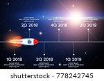 business concept of timeline... | Shutterstock .eps vector #778242745