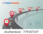 business road map timeline...